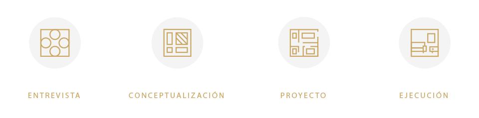 09-notable-branding-iconografia